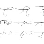 palomar knot reinforced